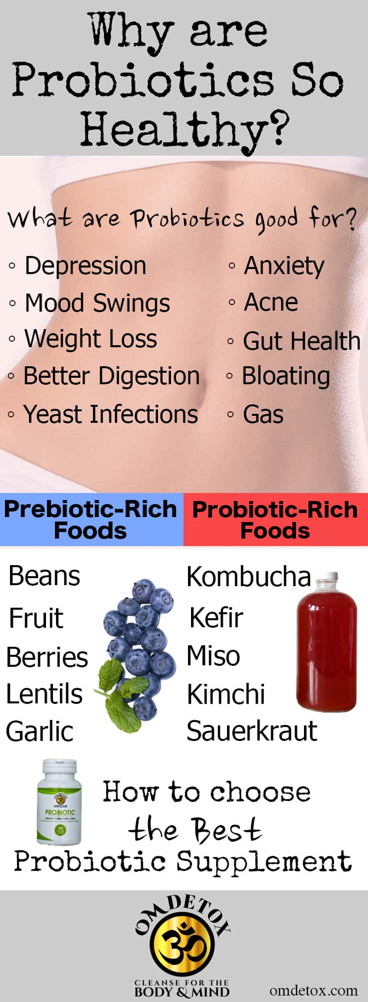 Probiotics and gut health